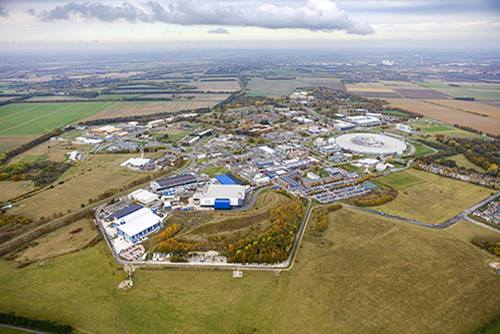 Aerial photo of Harwell Campus, courtesy of Harwell Campus 2019